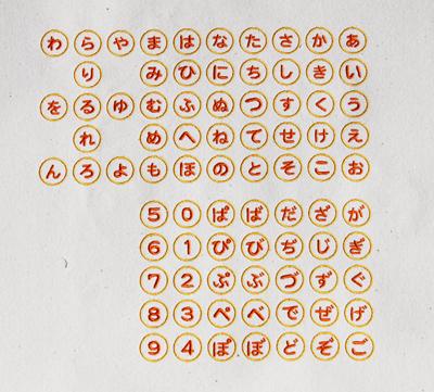 丸の中の数字刺繍一覧